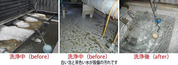 設備の洗浄(冷却塔・循環系統)