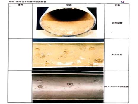 孔食型の冷温水配管の腐食